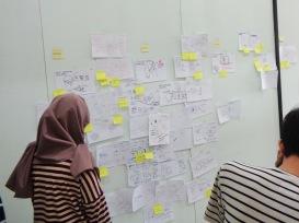 3. Brainstorming 2